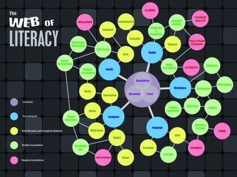 literacy_web_bubble2-copy